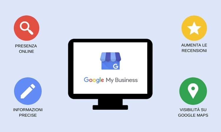 Google My Business: strategia